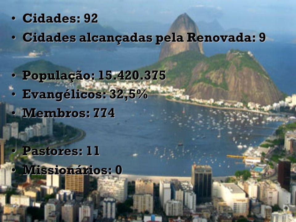 Cidades: 92 Cidades alcançadas pela Renovada: 9. População: 15.420.375. Evangélicos: 32,5% Membros: 774.
