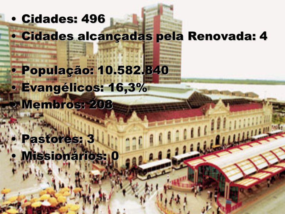 Cidades: 496 Cidades alcançadas pela Renovada: 4. População: 10.582.840. Evangélicos: 16,3% Membros: 208.