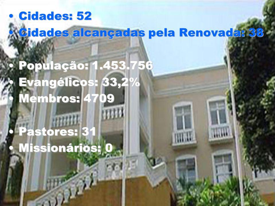 Cidades: 52 Cidades alcançadas pela Renovada: 38. População: 1.453.756. Evangélicos: 33,2% Membros: 4709.
