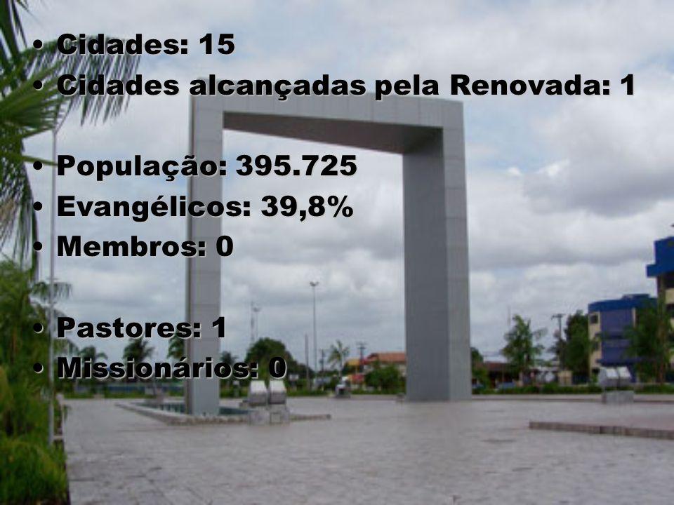 Cidades: 15 Cidades alcançadas pela Renovada: 1. População: 395.725. Evangélicos: 39,8% Membros: 0.