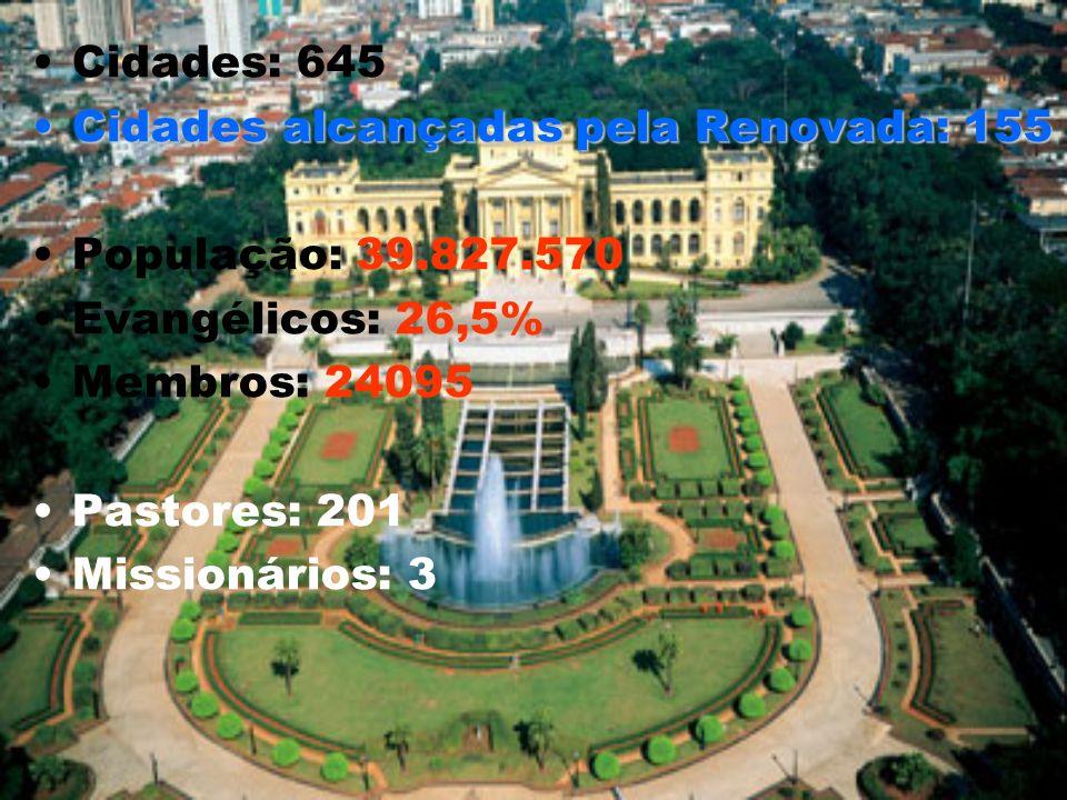 Cidades: 645 Cidades alcançadas pela Renovada: 155. População: 39.827.570. Evangélicos: 26,5% Membros: 24095.