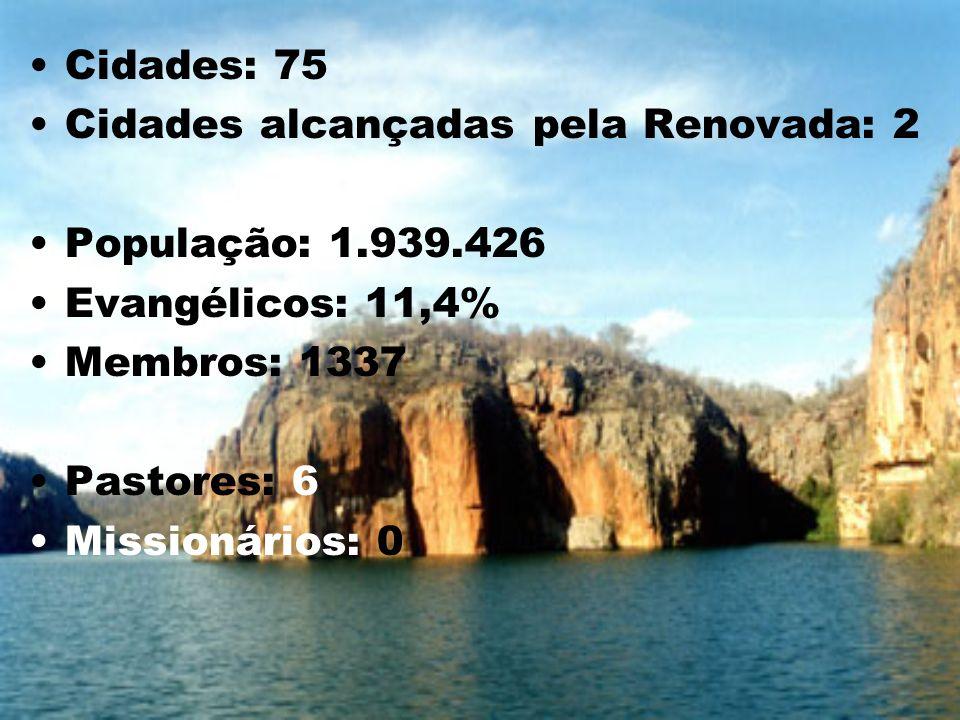 Cidades: 75 Cidades alcançadas pela Renovada: 2. População: 1.939.426. Evangélicos: 11,4% Membros: 1337.