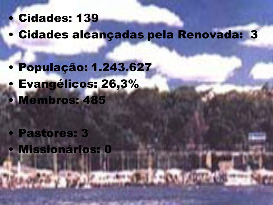 Cidades: 139 Cidades alcançadas pela Renovada: 3. População: 1.243.627. Evangélicos: 26,3% Membros: 485.