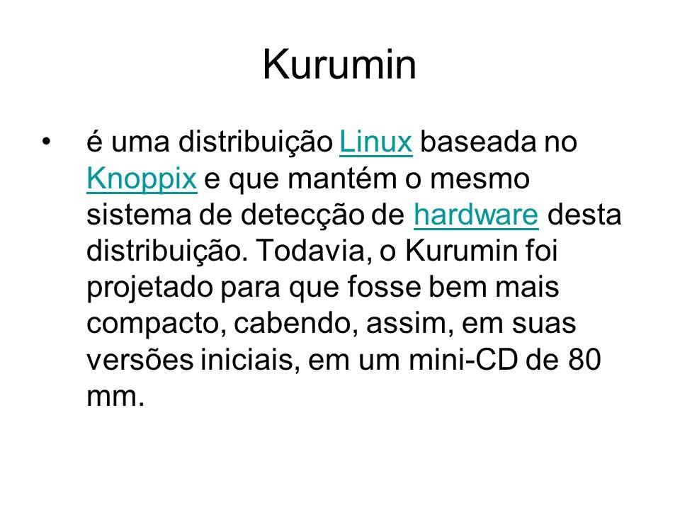 Kurumin