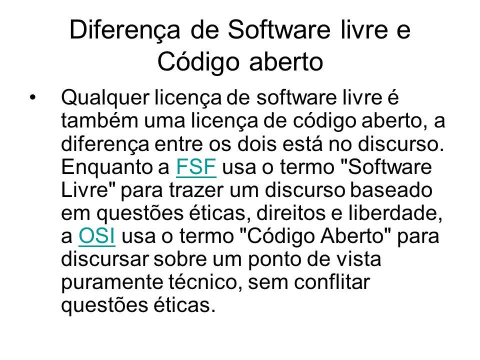 Diferença de Software livre e Código aberto