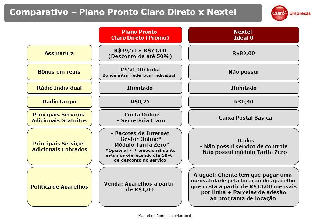 Comparativo – Plano Pronto Claro Direto x Nextel