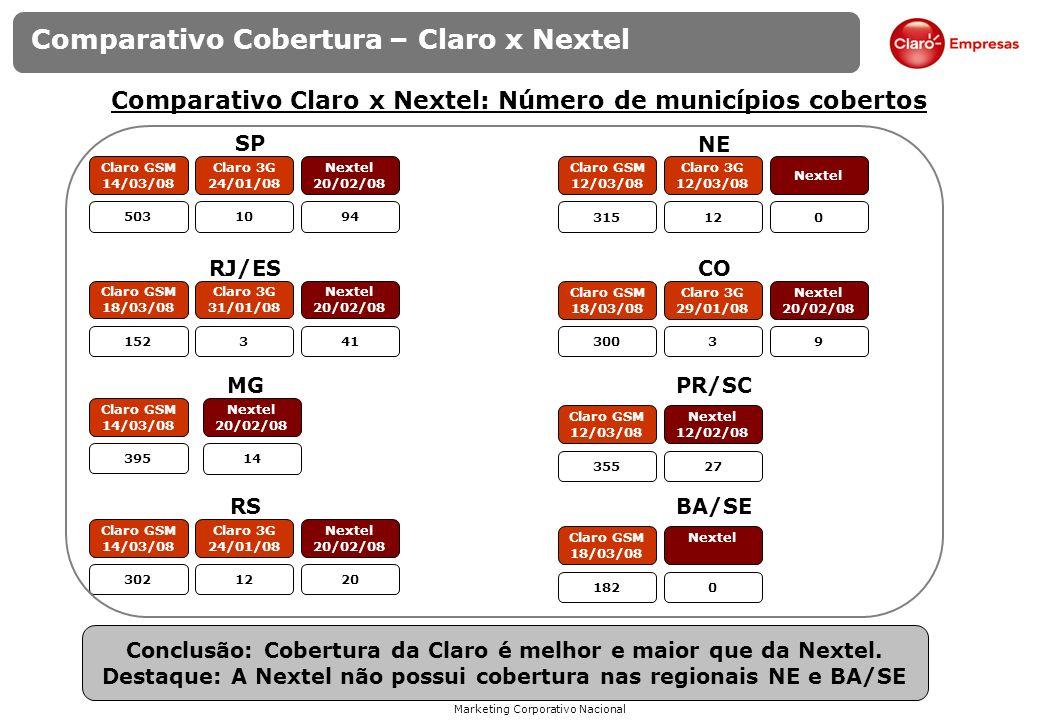 Comparativo Cobertura – Claro x Nextel