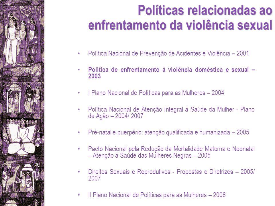 Políticas relacionadas ao enfrentamento da violência sexual