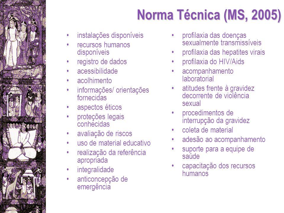 Norma Técnica (MS, 2005) instalações disponíveis