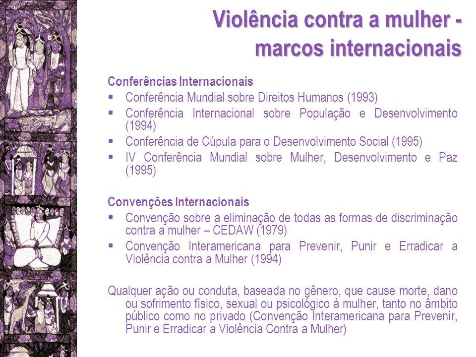 Violência contra a mulher - marcos internacionais