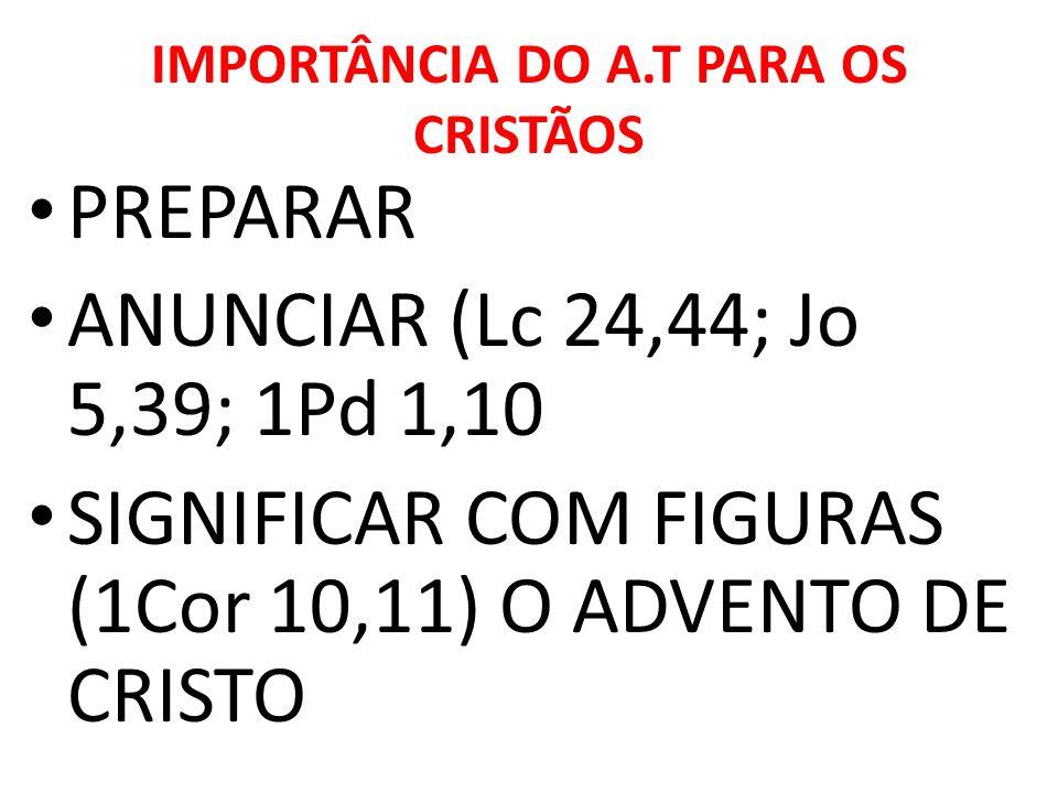IMPORTÂNCIA DO A.T PARA OS CRISTÃOS