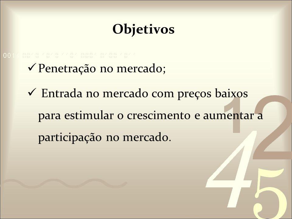 Objetivos Penetração no mercado;