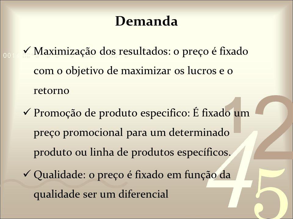 Demanda Maximização dos resultados: o preço é fixado com o objetivo de maximizar os lucros e o retorno.