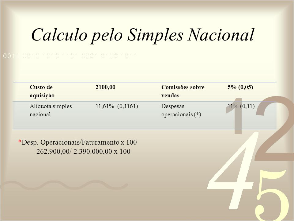 Calculo pelo Simples Nacional