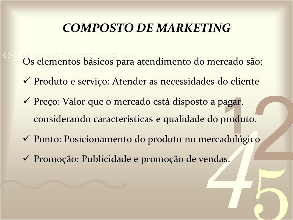 COMPOSTO DE MARKETING Os elementos básicos para atendimento do mercado são: Produto e serviço: Atender as necessidades do cliente.