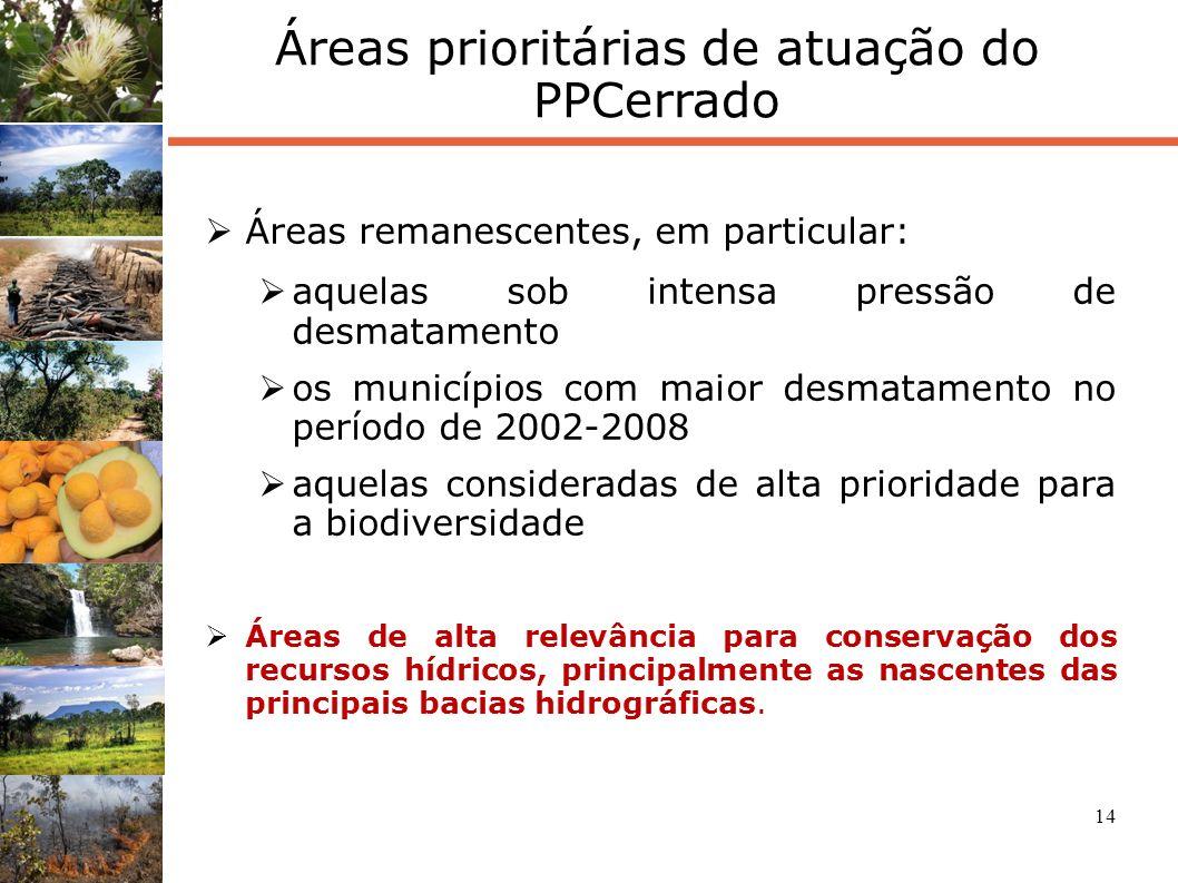 Áreas prioritárias de atuação do PPCerrado