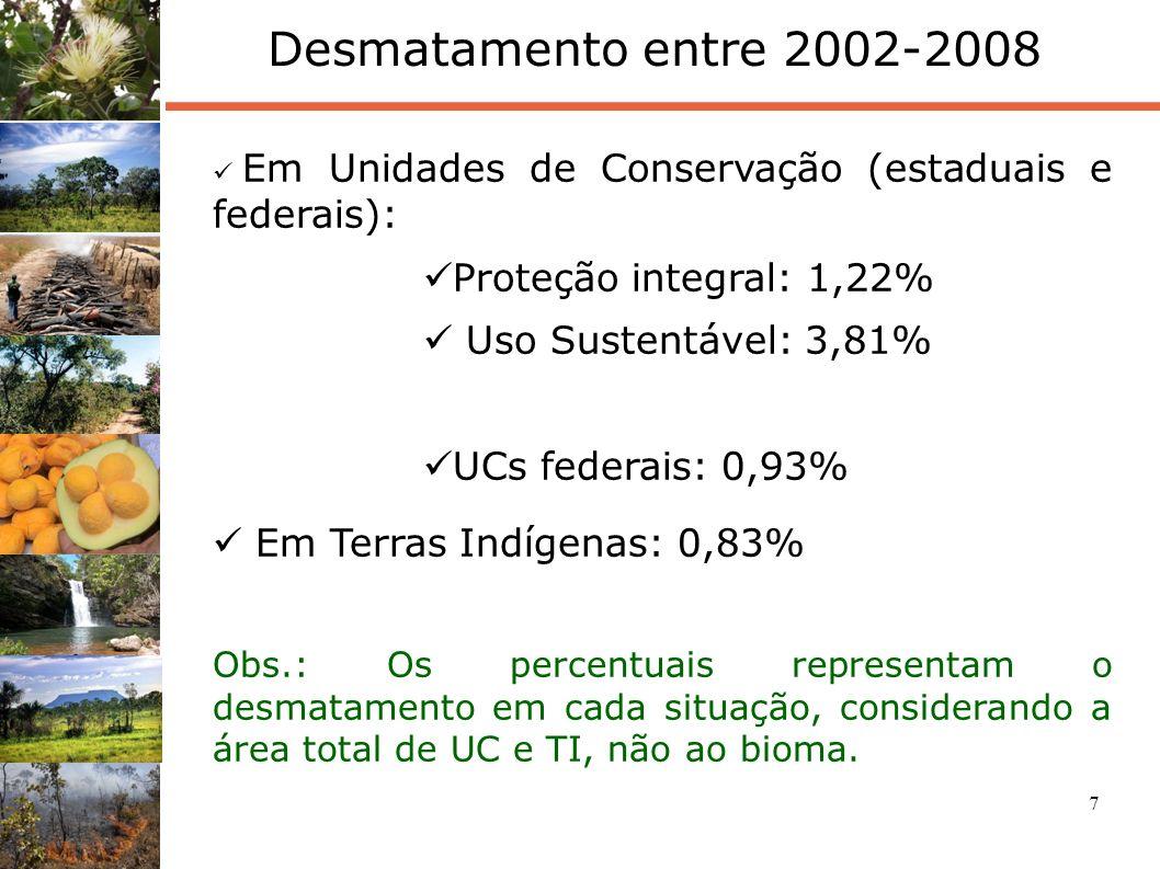 Desmatamento entre 2002-2008 Proteção integral: 1,22%