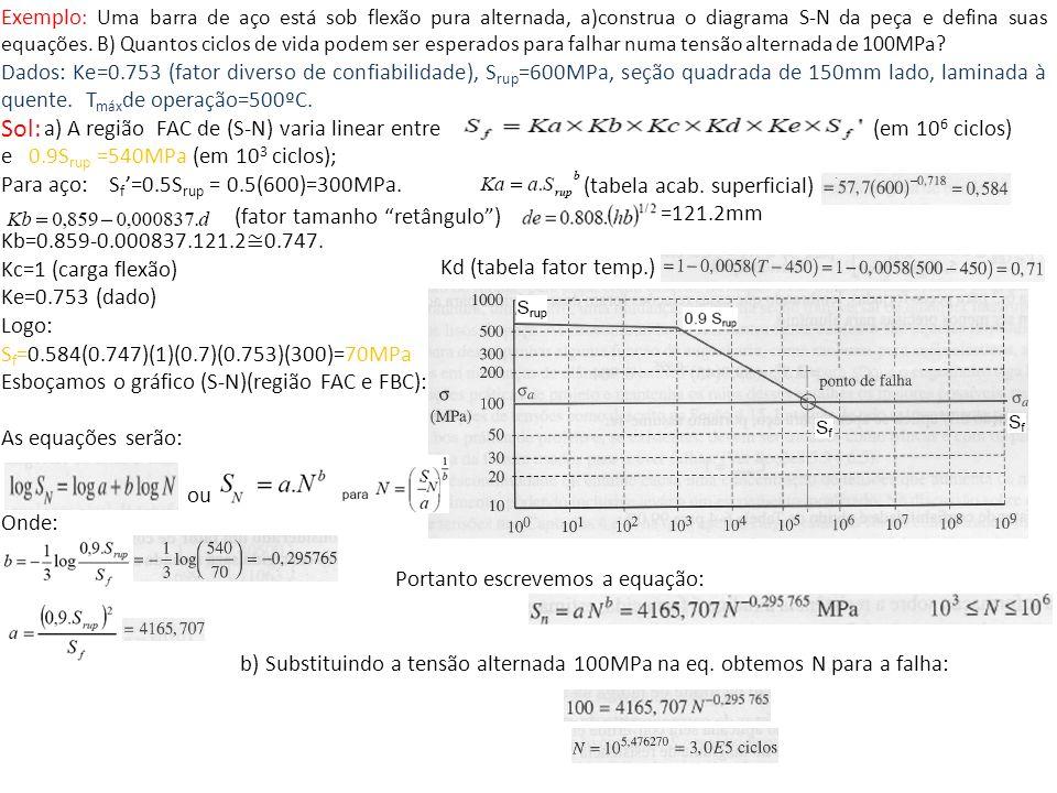 Exemplo: Uma barra de aço está sob flexão pura alternada, a)construa o diagrama S-N da peça e defina suas equações. B) Quantos ciclos de vida podem ser esperados para falhar numa tensão alternada de 100MPa