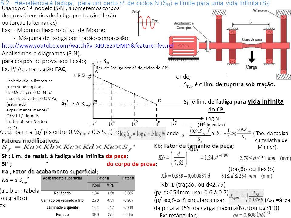 Sf'= Exs: - Máquina flexo-rotativa de Moore;