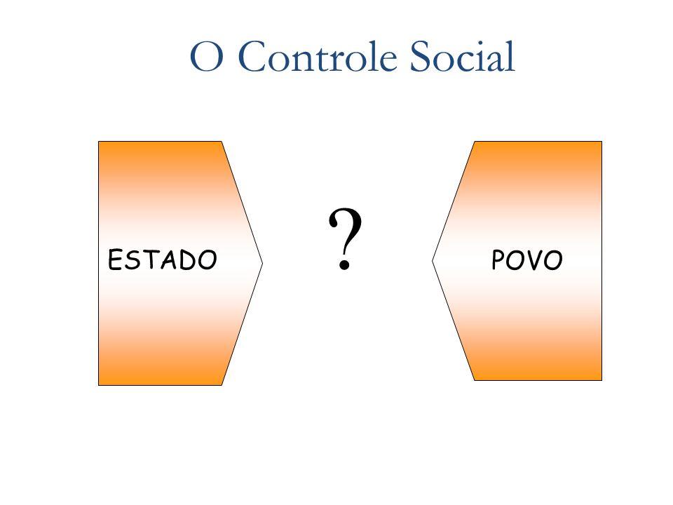 O Controle Social POVO ESTADO