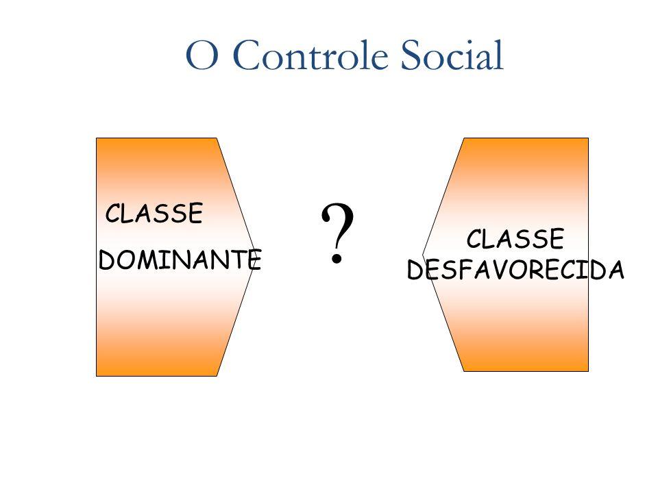 O Controle Social CLASSE DESFAVORECIDA CLASSE DOMINANTE