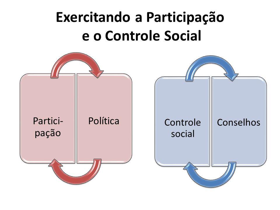 Exercitando a Participação e o Controle Social