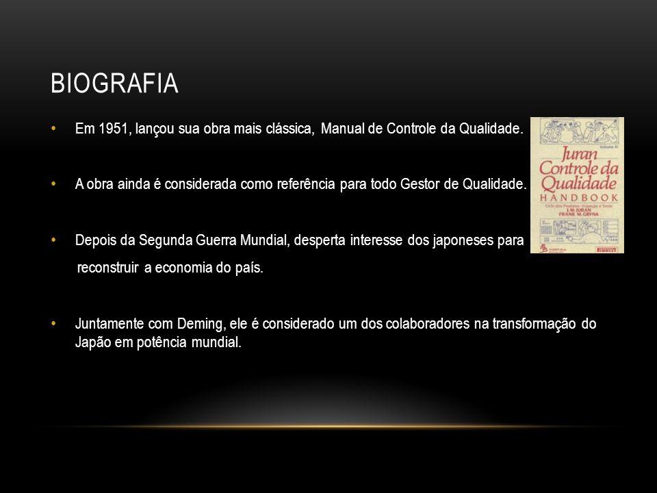 biografia Em 1951, lançou sua obra mais clássica, Manual de Controle da Qualidade.