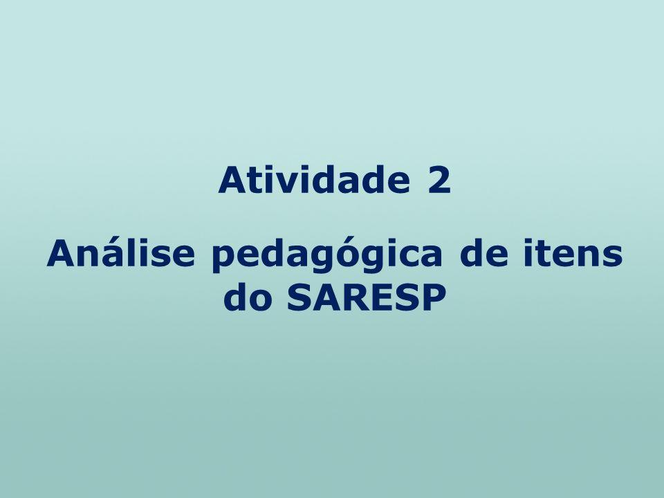 Análise pedagógica de itens do SARESP