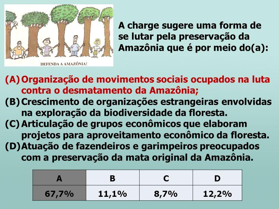 A charge sugere uma forma de se lutar pela preservação da Amazônia que é por meio do(a):