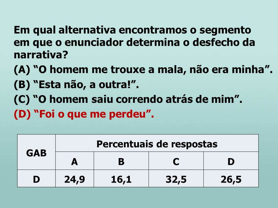 Percentuais de respostas