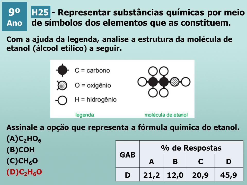 9º Ano H25 - Representar substâncias químicas por meio de símbolos dos elementos que as constituem.