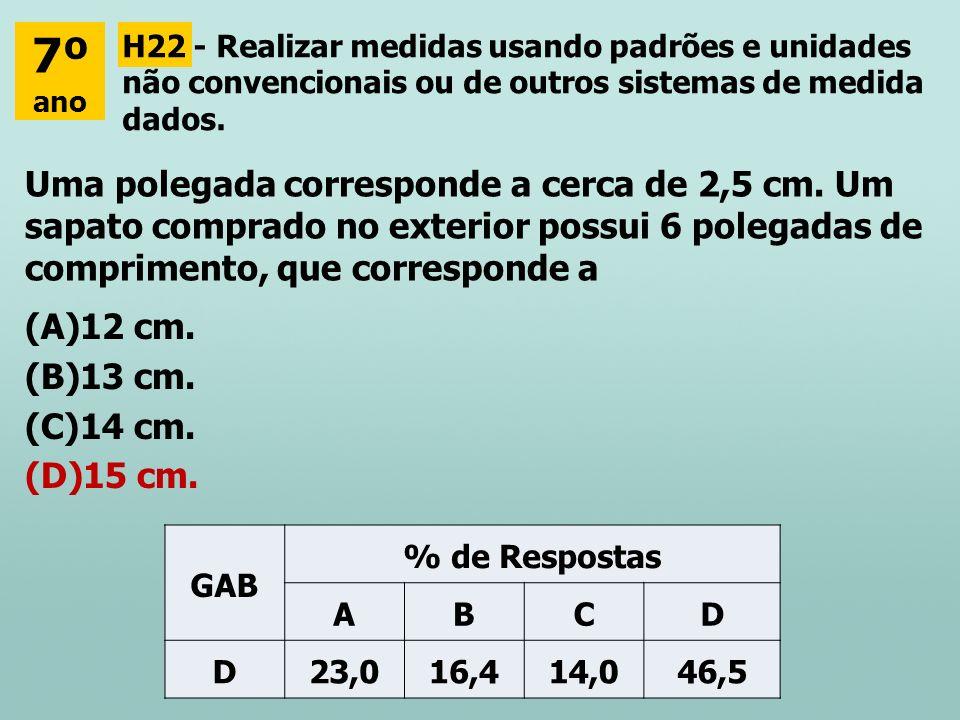 7º ano. H22 - Realizar medidas usando padrões e unidades não convencionais ou de outros sistemas de medida dados.