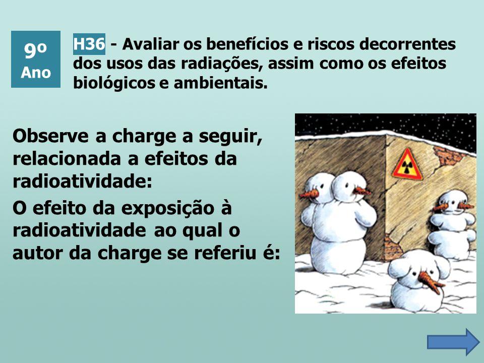9º Ano H36 - Avaliar os benefícios e riscos decorrentes dos usos das radiações, assim como os efeitos biológicos e ambientais.