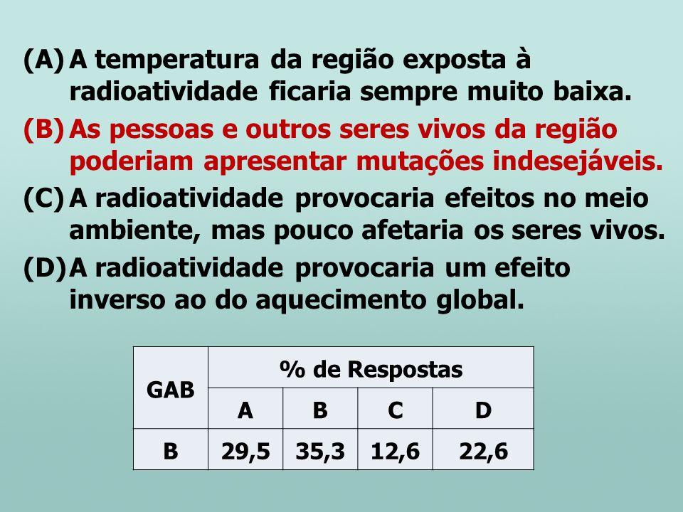 A temperatura da região exposta à radioatividade ficaria sempre muito baixa.