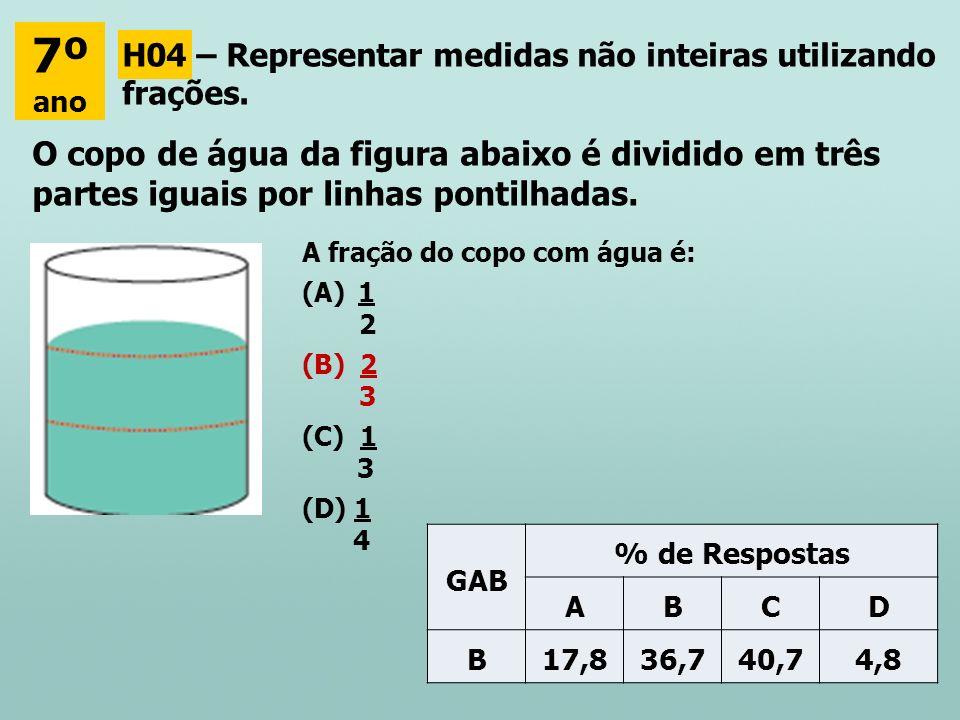 7º ano. H04 – Representar medidas não inteiras utilizando frações.