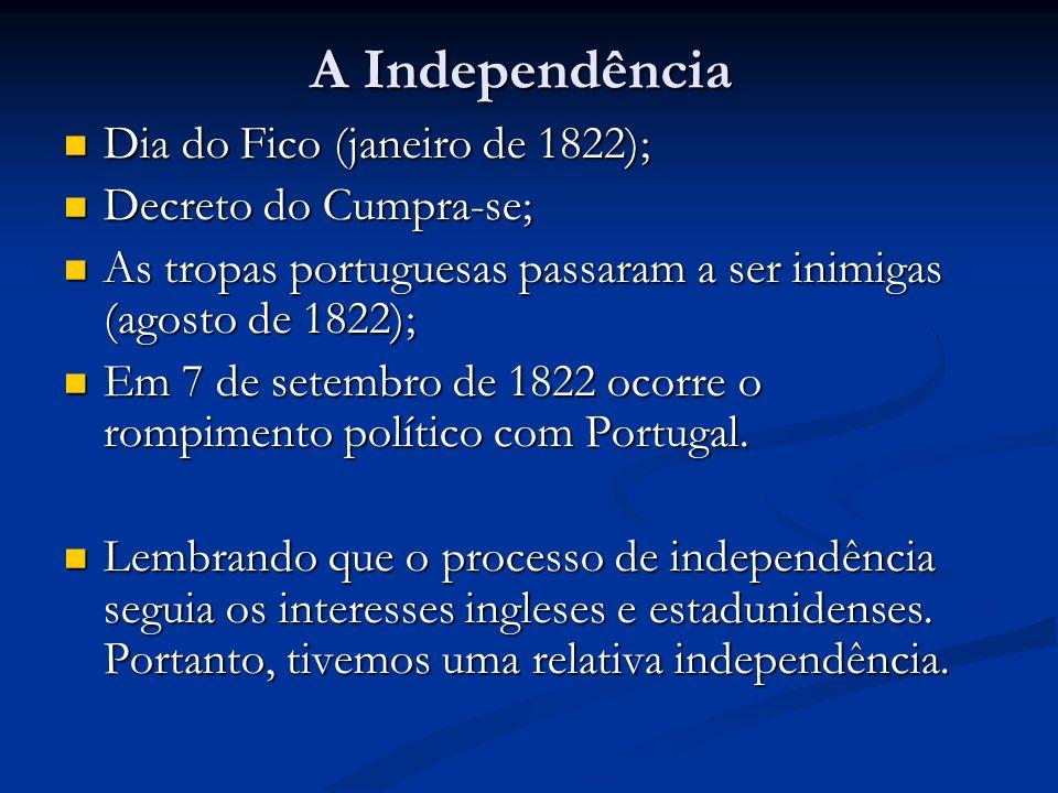 A Independência Dia do Fico (janeiro de 1822); Decreto do Cumpra-se;
