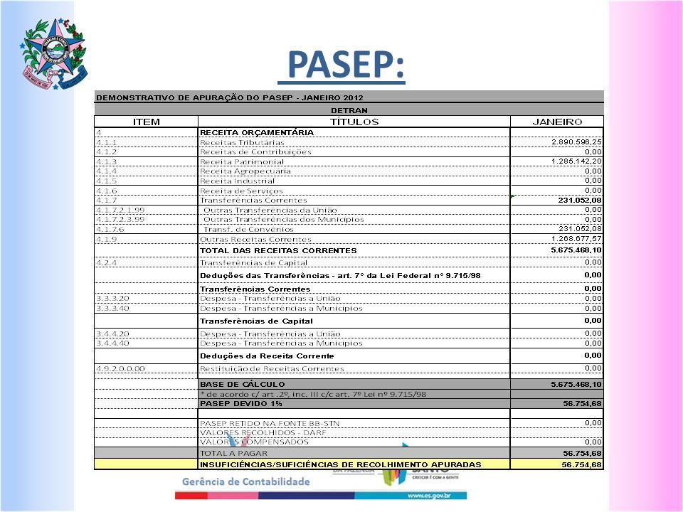 PASEP: