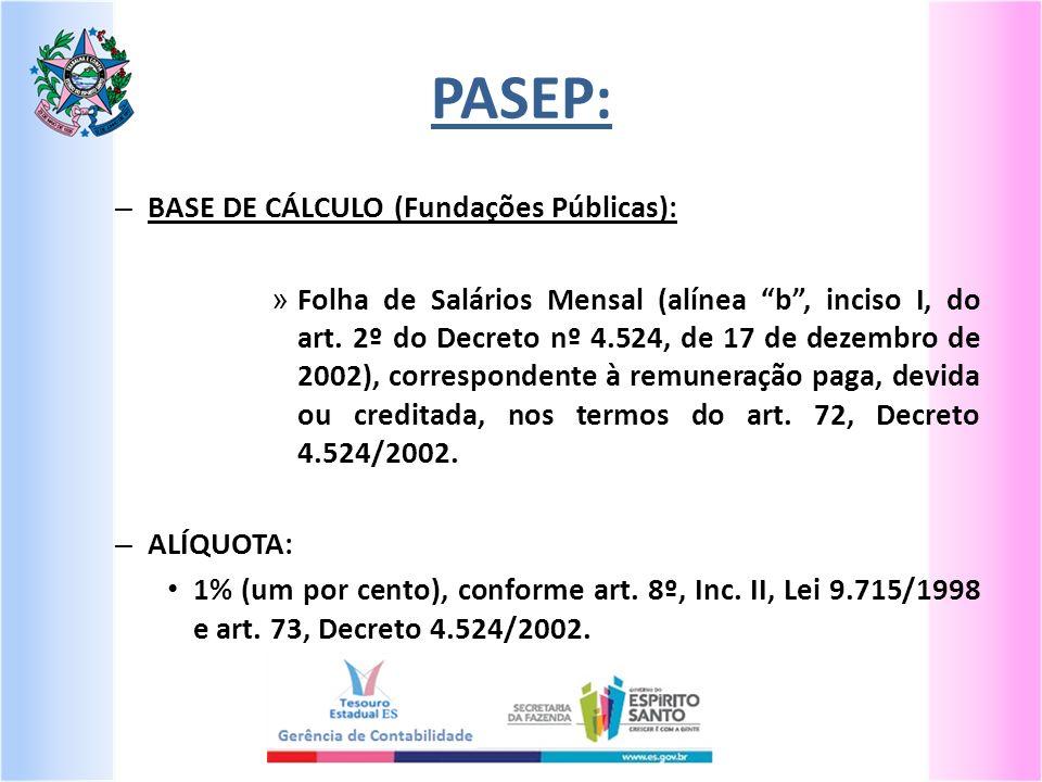 PASEP: BASE DE CÁLCULO (Fundações Públicas):