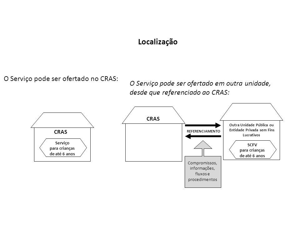 Localização O Serviço pode ser ofertado no CRAS: