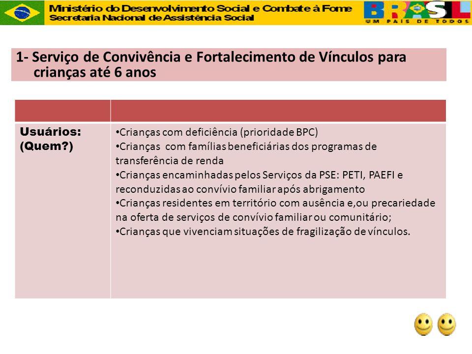 1- Serviço de Convivência e Fortalecimento de Vínculos para crianças até 6 anos