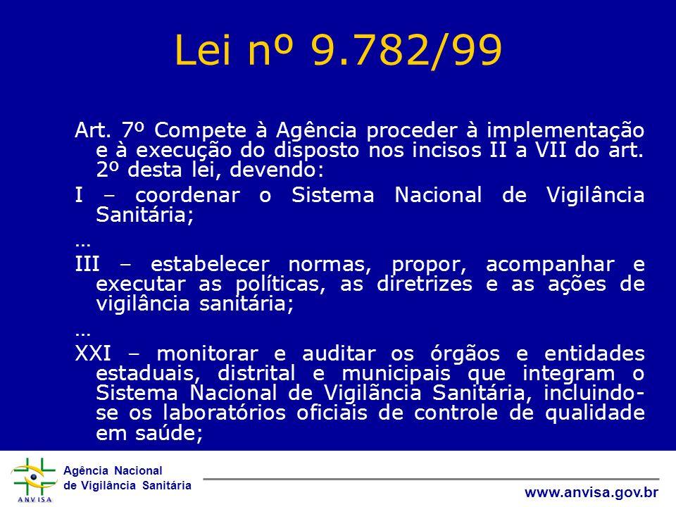 Lei nº 9.782/99 Art. 7º Compete à Agência proceder à implementação e à execução do disposto nos incisos II a VII do art. 2º desta lei, devendo: