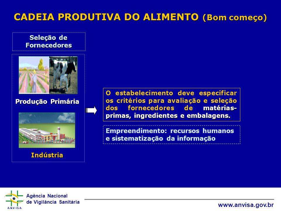 CADEIA PRODUTIVA DO ALIMENTO (Bom começo) Seleção de Fornecedores