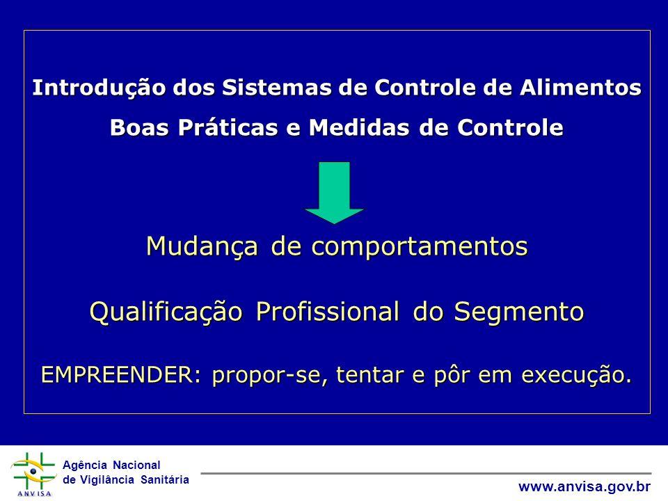 Mudança de comportamentos Qualificação Profissional do Segmento