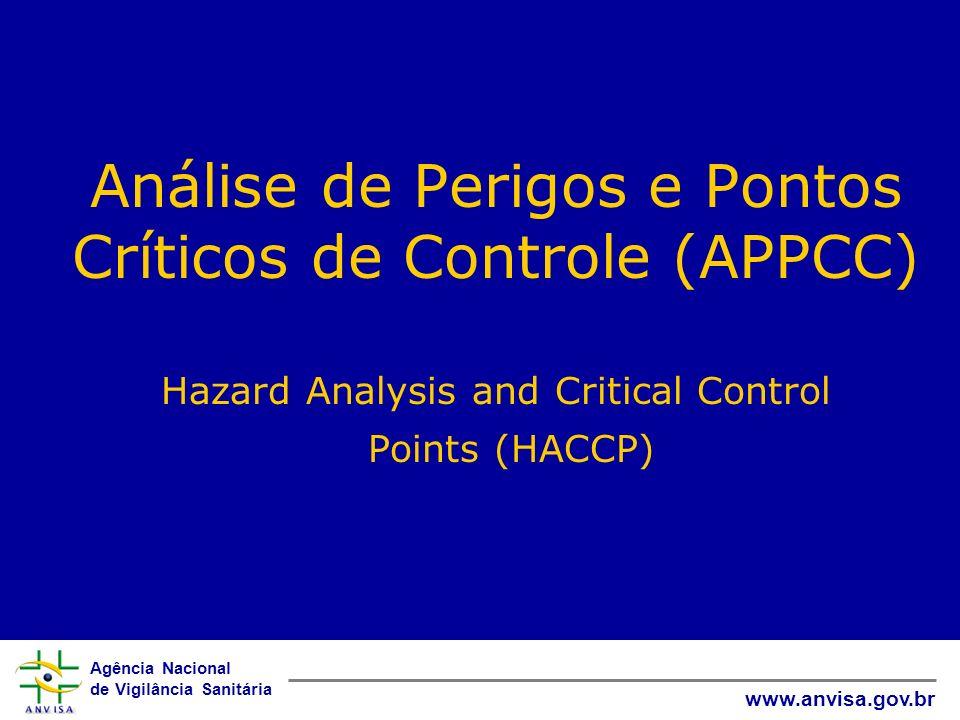 Análise de Perigos e Pontos Críticos de Controle (APPCC)