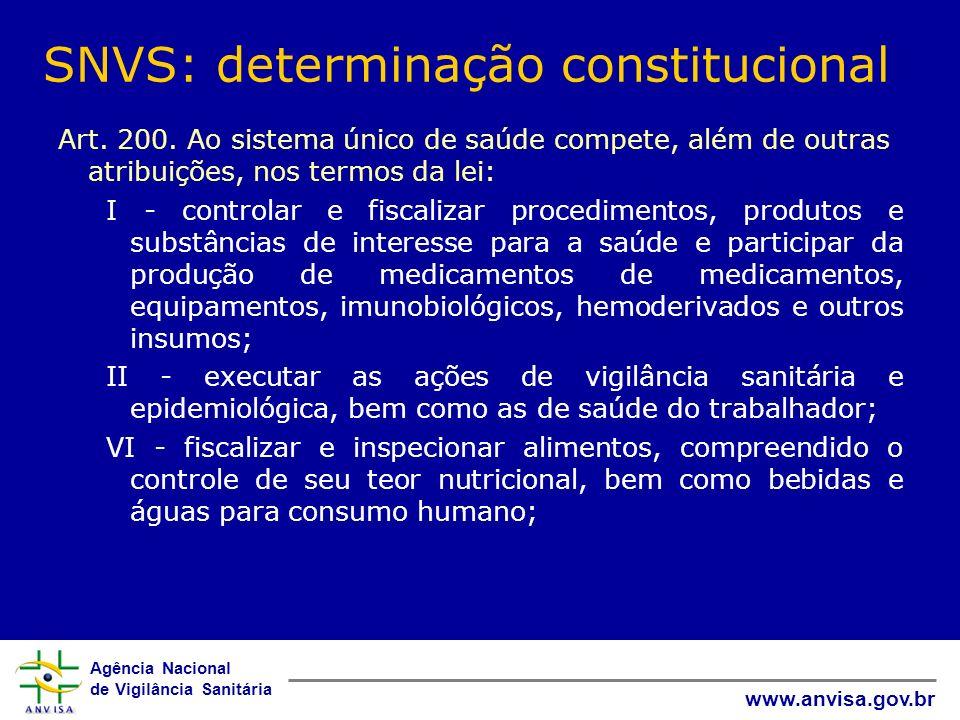 SNVS: determinação constitucional