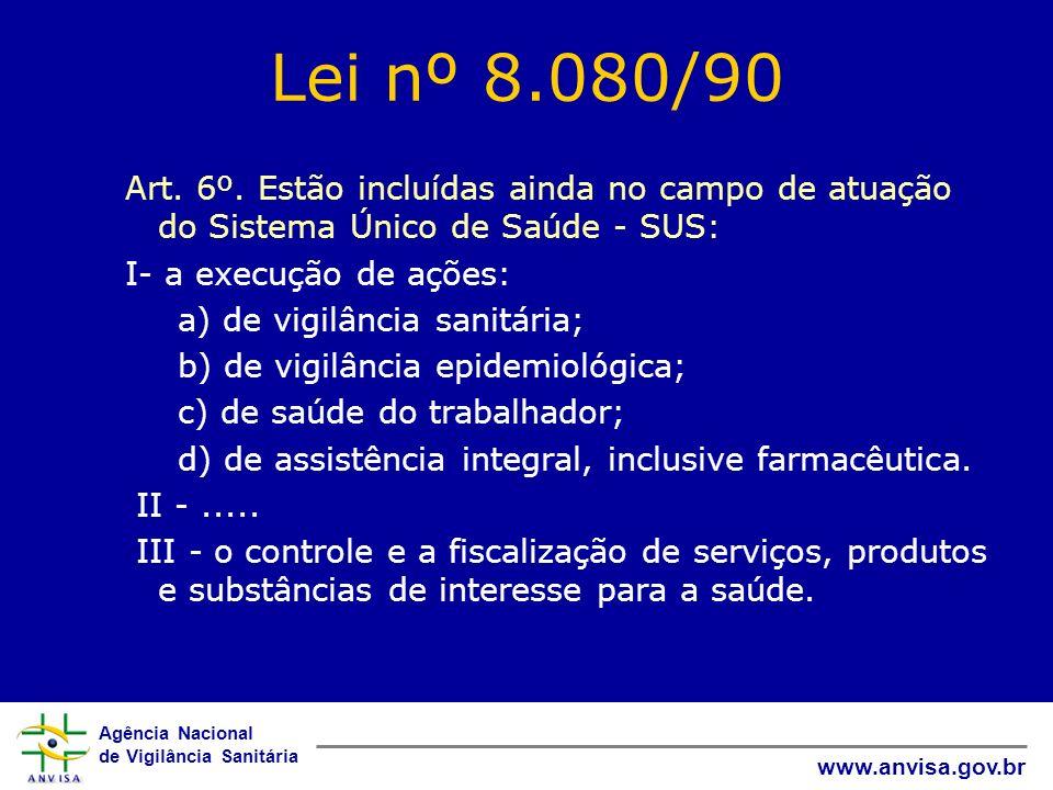 Lei nº 8.080/90 Art. 6º. Estão incluídas ainda no campo de atuação do Sistema Único de Saúde - SUS: