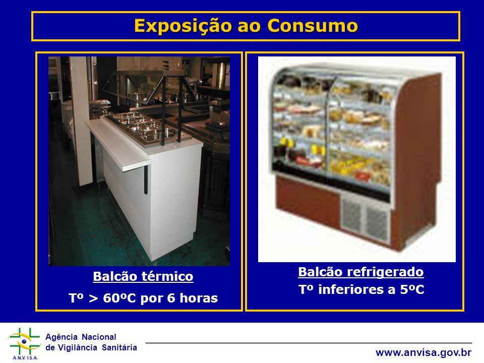 Exposição ao Consumo Balcão térmico Tº > 60ºC por 6 horas