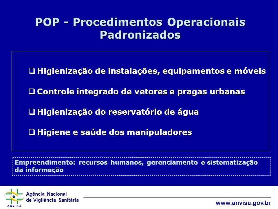 POP - Procedimentos Operacionais Padronizados
