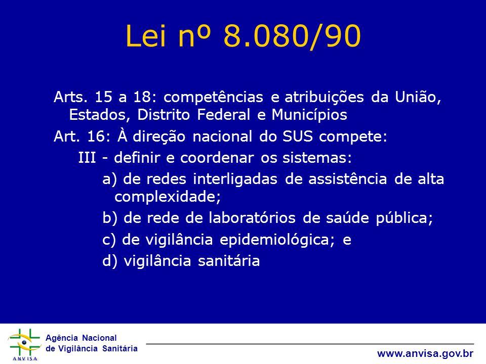 Lei nº 8.080/90 Arts. 15 a 18: competências e atribuições da União, Estados, Distrito Federal e Municípios.