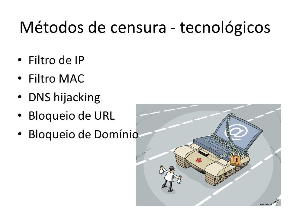 Métodos de censura - tecnológicos